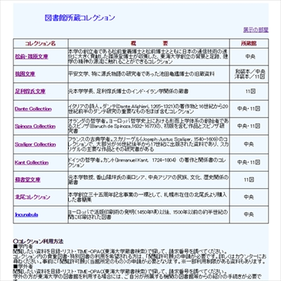 東海大学のデジタルアーカイブ