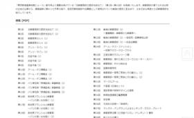 東京都庭園美術館のデジタルアーカイブページ