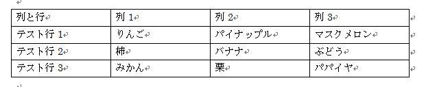 説明用の表
