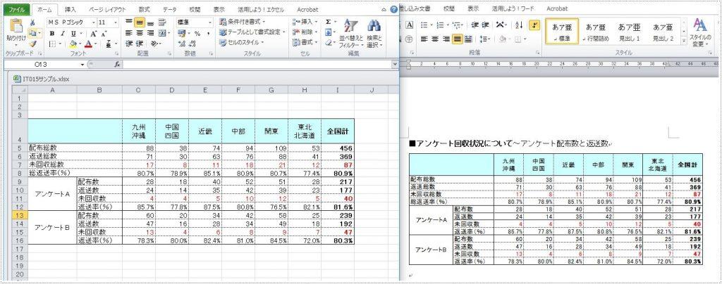 Microsoft Excelワークシートオブジェクトをリンク貼り付け