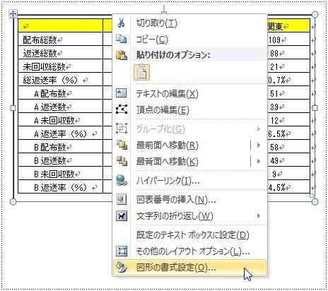 右クリックメニューから図式の書式設定を選択