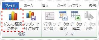 グラフの種類の変更ボタン