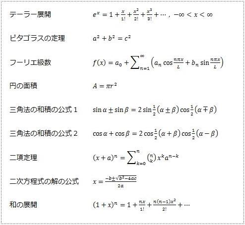 組み込み数式