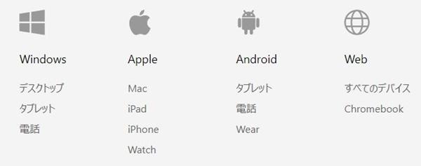 図:利用できるデバイスやOSリスト、Windowsはデスクトップ、タブレット、電話。AppleはMac、iPad、iPhone、Watch。Androidは、タブレット、電話、Wear。Webはすべてのデバイス、chromebook。