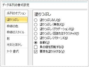 データ系列の書式設定のダイアログボックス