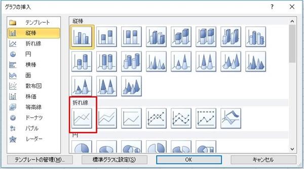 グラフの挿入ダイアログボックスで折れ線グラフを選択