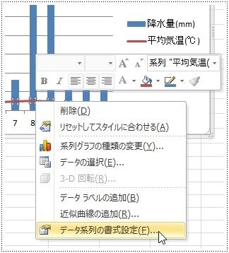 データ系列の書式設定をクリック