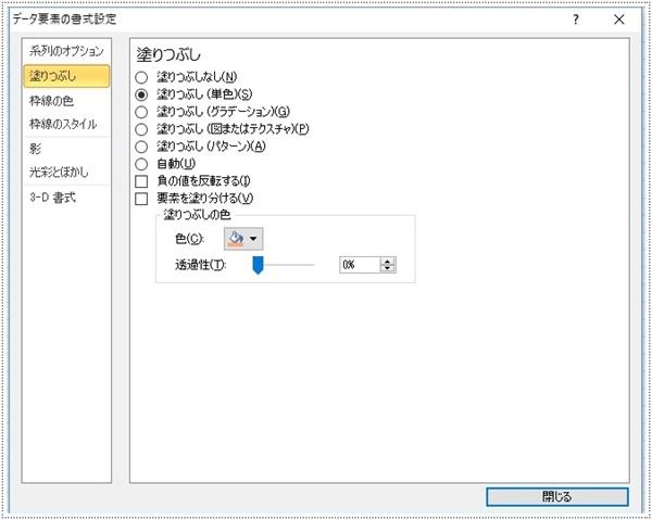 データ要素の書式設定のダイアログボックス