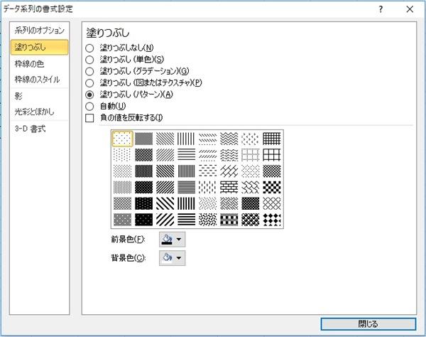 データ系列の書式設定でパターンを選択