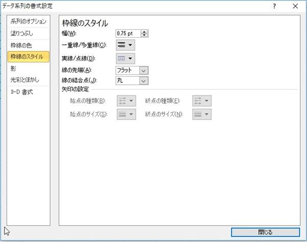 データ系列の書式設定ダイアログボックスの枠線のスタイルで設定
