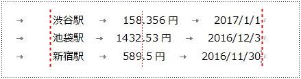 日付は左揃え、金額は小数点揃え、日付は右揃えに整えられた図