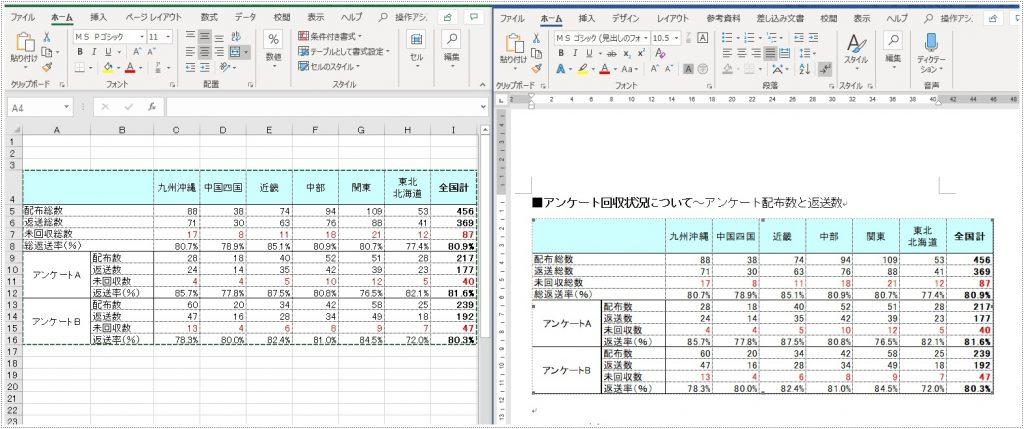 リンク貼り付けにチェックしてから、Microsoft Excel ワークシートオブジェクトを選んだとき
