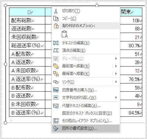 右クリックメニューから図式の書式設定をクリック