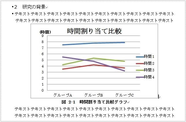 第2章内のグラフに図表番号が追加された例